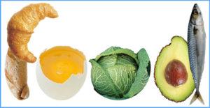 Fette, Kohlenhydrate, Proteine – Was braucht unser Körper?